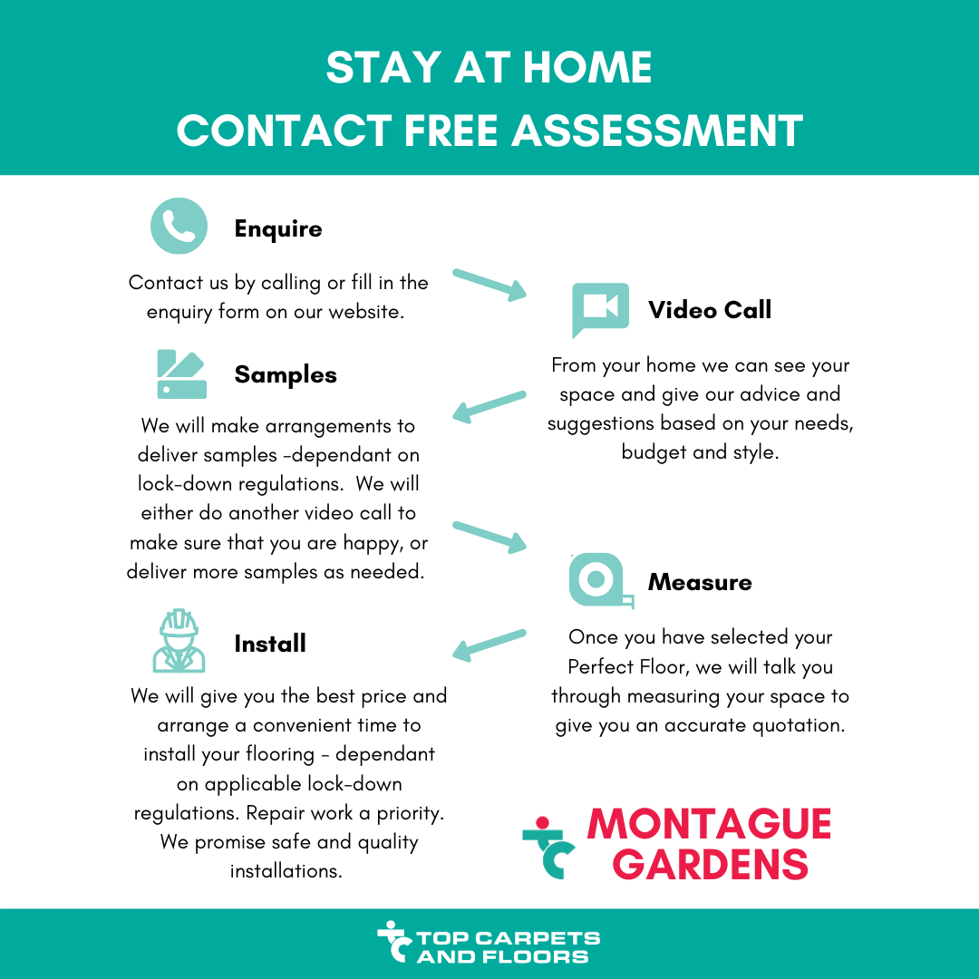 Stay at Home Contact Free Assessment (5)